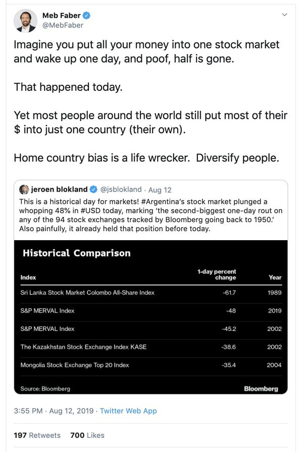 Historical Comparison On Stock Market
