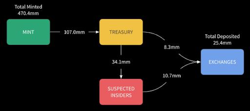 treasury wallet graphic