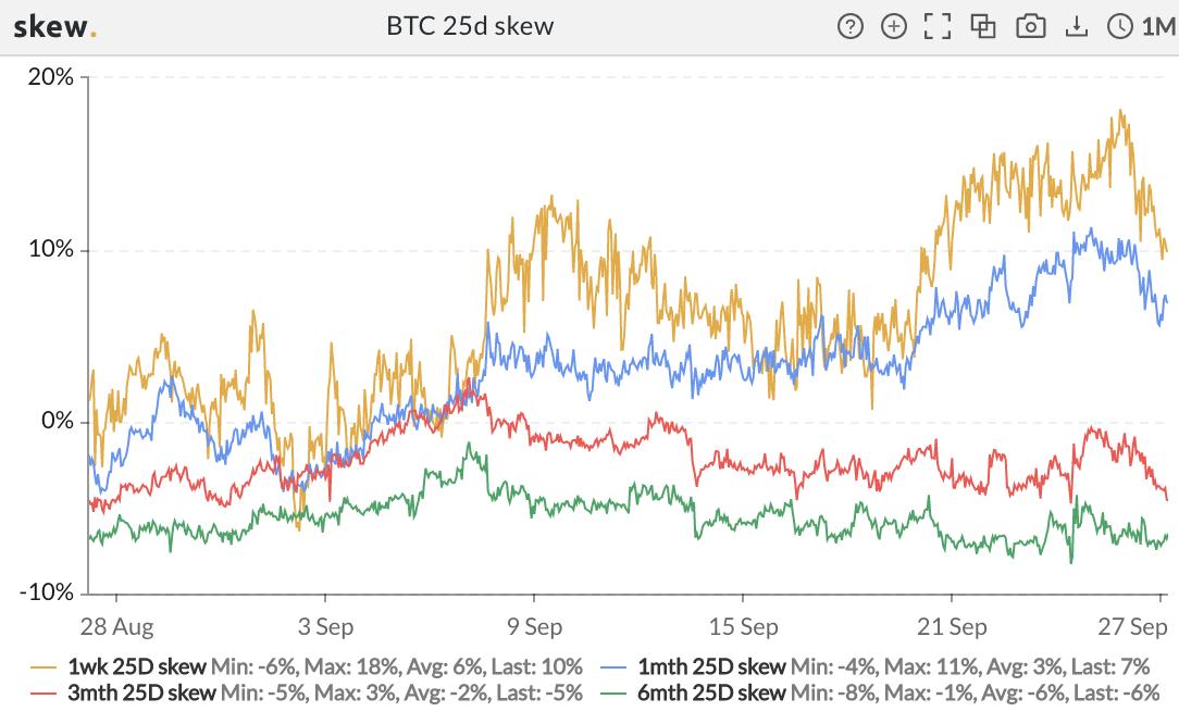 bitcoin dichotomy graph