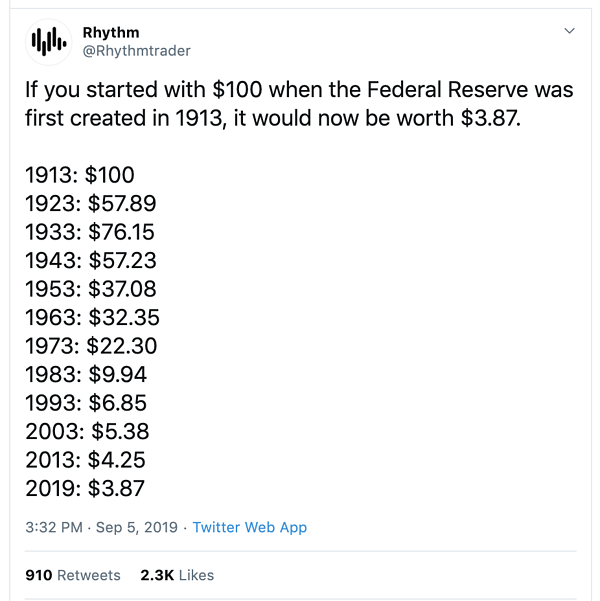 How $100 Kept Decreasing With Federal Reserve