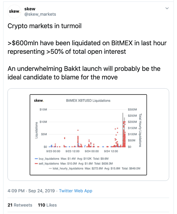Crypto Flash Crash - Crypto Markets In Turmoil